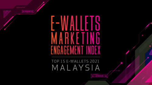 The E-wallets Marketing Engagement Index Malaysia