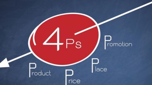 4 P´s des Marketing für Gründer: Wie das Schiff auf Kurs bleibt