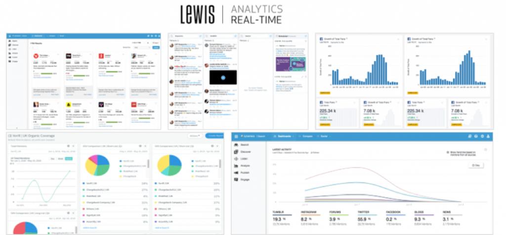 LEWIS Analytics