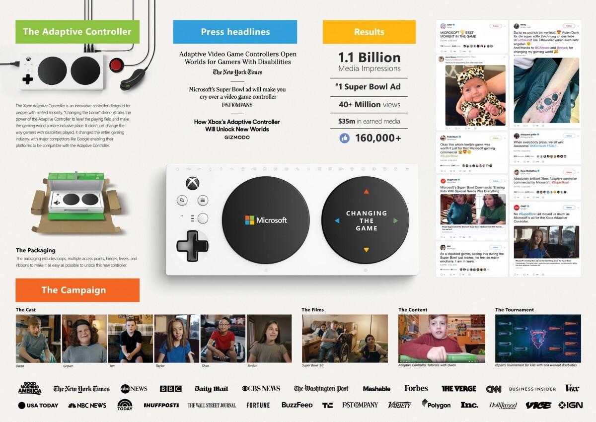 campaña publicitaria videojuegos