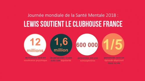 Journée mondiale de la Santé Mentale : LEWIS soutient le Clubhouse