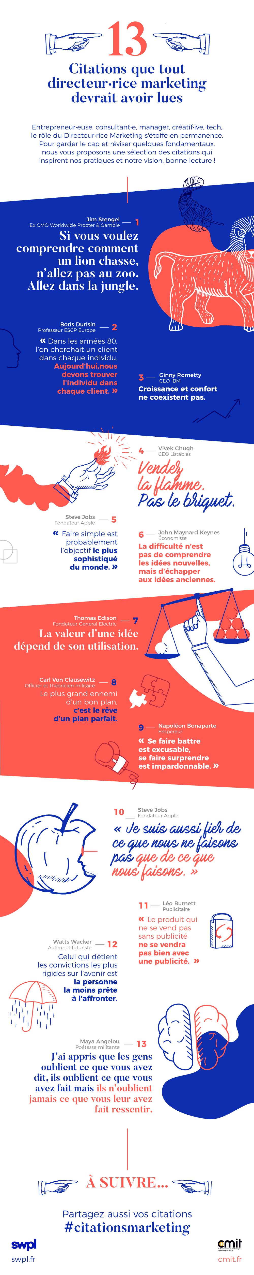 infographie citations marketing CMIT