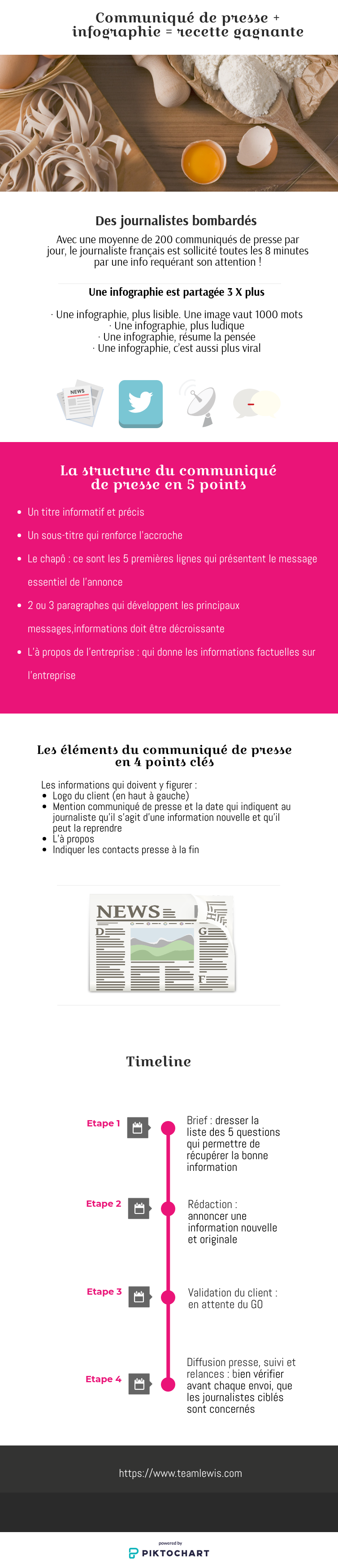 Le communiqué de presse + une infographie: la recette gagnante pour retenir l'attention des journalistes!
