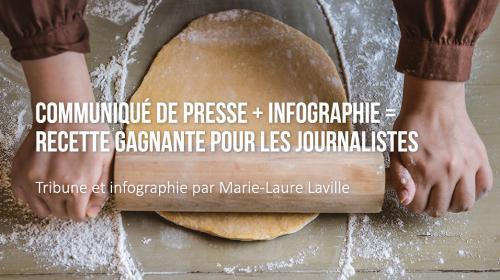 Communiqué de presse + infographie:  recette gagnante pour les journalistes!