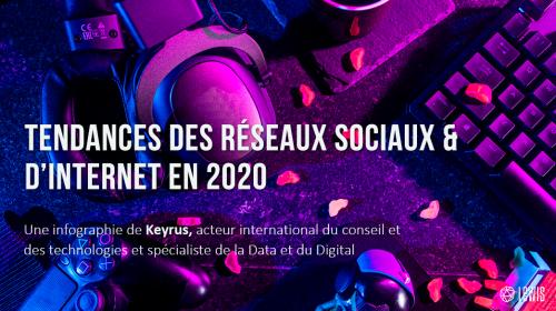 Infographie – tendances des réseaux sociaux & d'internet en 2020