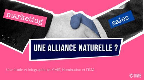 Infographie – Marketing & Sales : une alliance naturelle ?