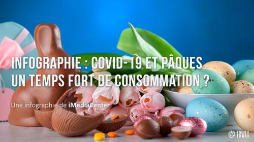 Infographie : Covid-19 et Pâques 2020 : un temps fort de consommation ?