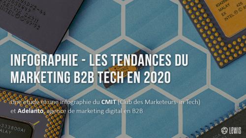 Infographie – les tendances du marketing B2B Tech en 2020