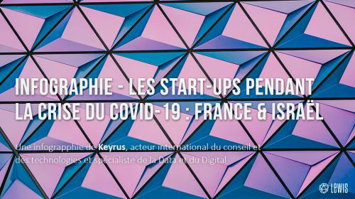 Infographie – les start-ups pendant la crise du COVID-19 : France & Israël