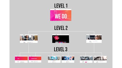 site depth e struttura di un sito