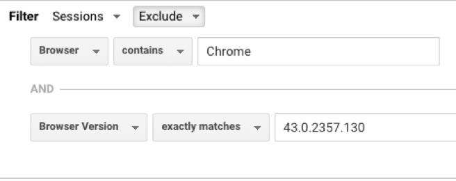 Errori con Google Analytics nel monitoraggio dei dati