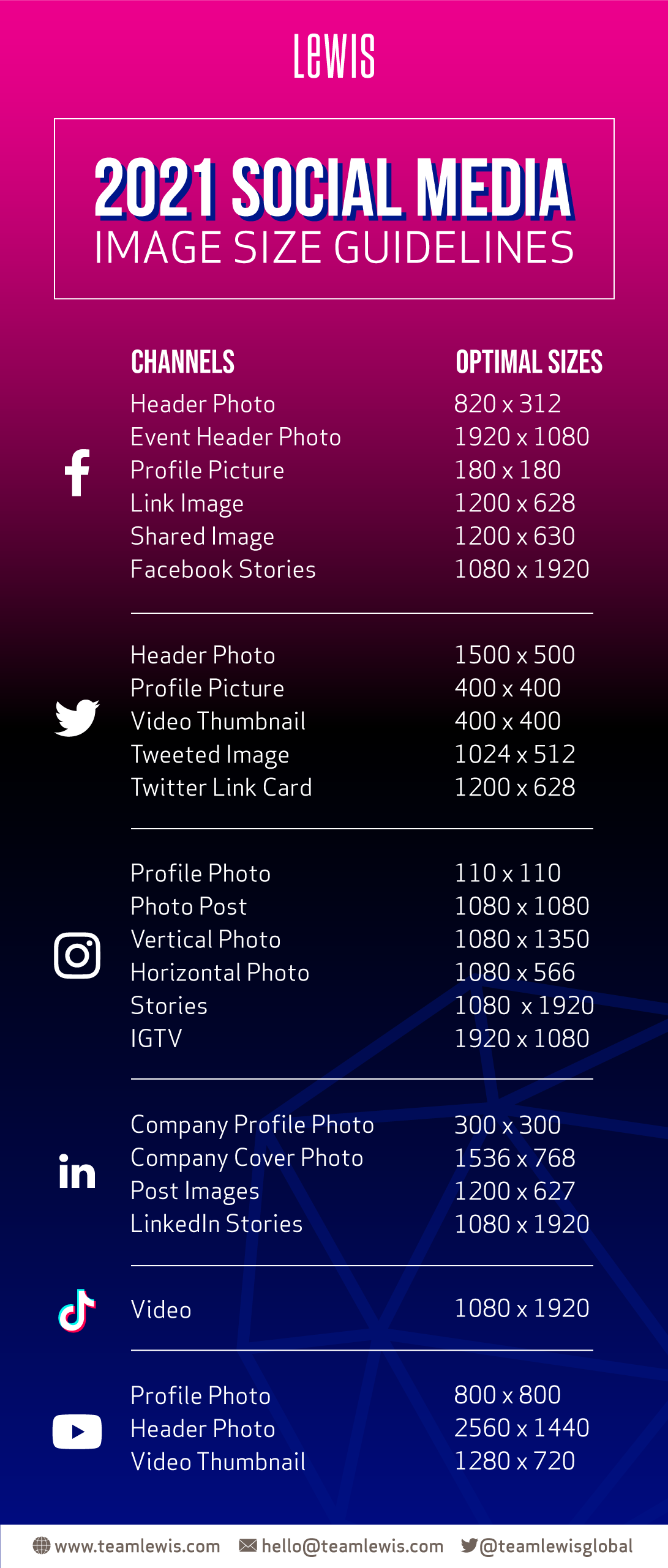 Dimensioni immagini social media 2021