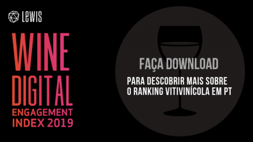 Análise LEWIS ao setor vitivinícola em Portugal