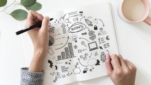 Como resolver o dilema do Marketing B2B?