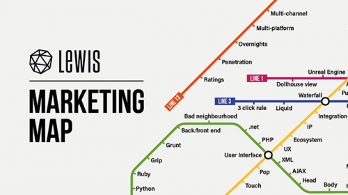 Keeping Your Marketing On Track