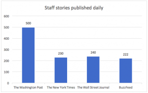 Staff stories published daily